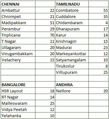 10Jan Participants